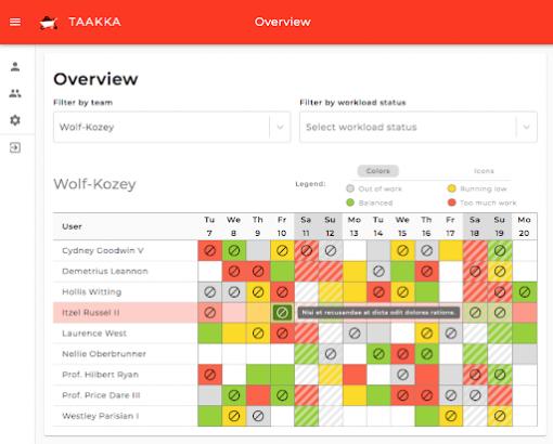 Taakka overview